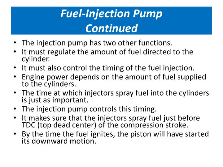 Fuel-Injection Pump
