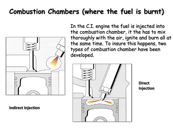 Combustion Chambers (where the fuel is burnt)