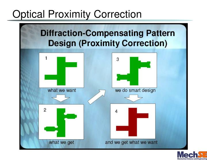 Optical Proximity Correction