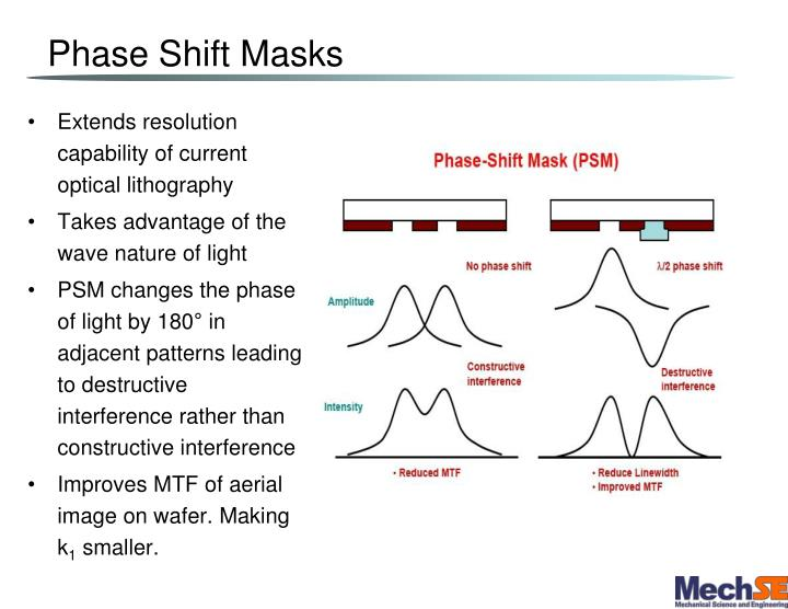 Phase Shift Masks
