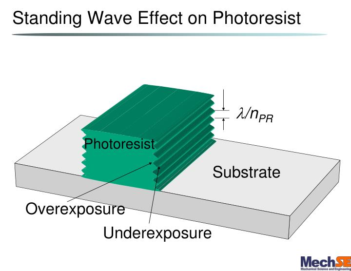 Standing Wave Effect on Photoresist