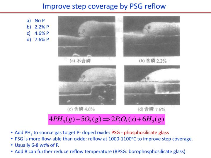 Improve step coverage by PSG reflow