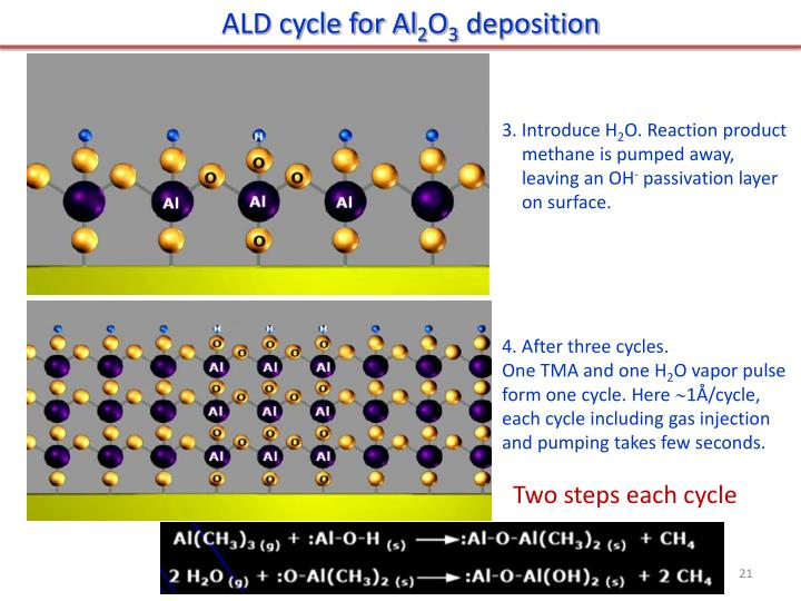 ALD cycle for Al