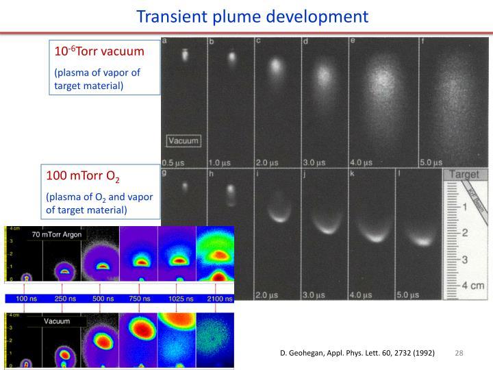 Transient plume development