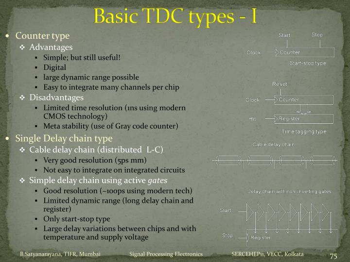 Basic TDC types - I
