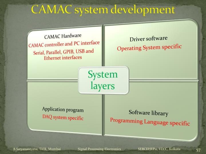 CAMAC system development