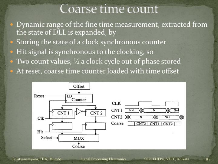 Dynamic range of the fine time measurement, extracted from the state of DLL is expanded, by