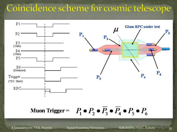 Coincidence scheme for cosmic telescope