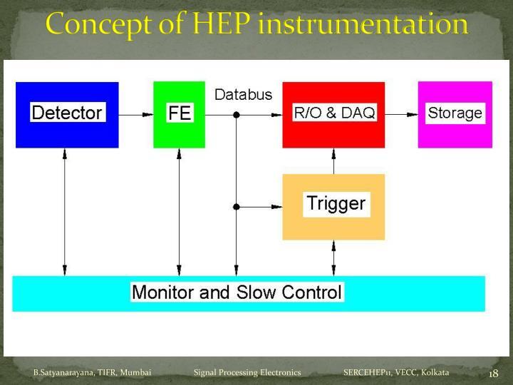 Concept of HEP instrumentation