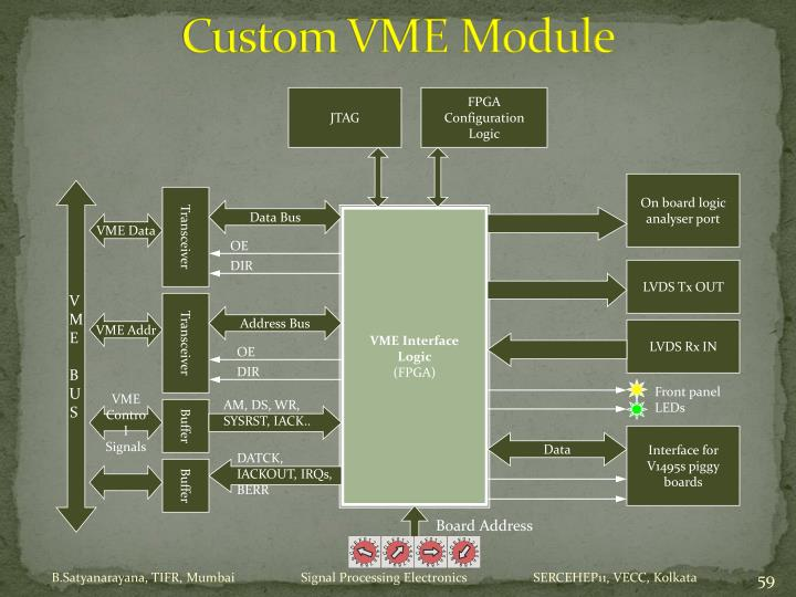 Custom VME Module