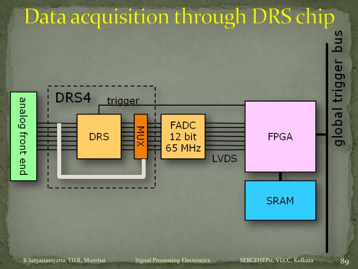 Data acquisition through DRS chip