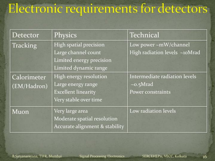 Electronic requirements for detectors