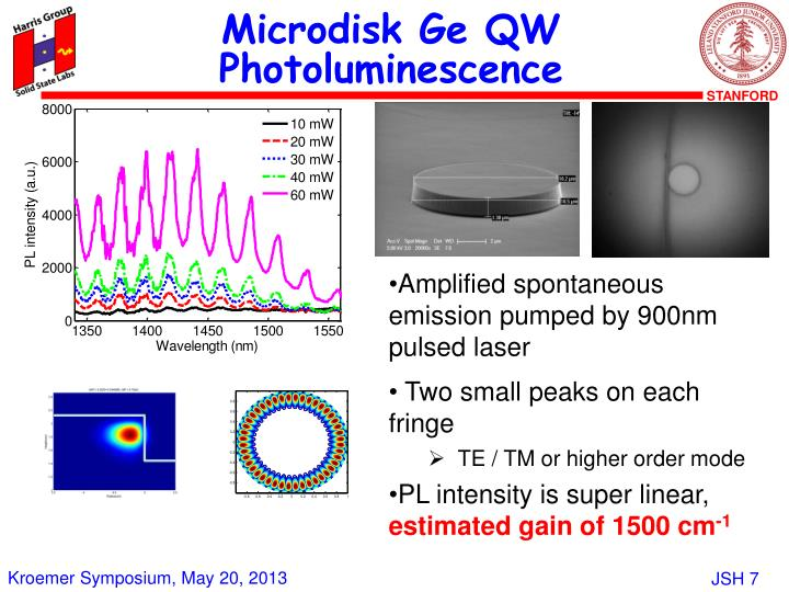 Microdisk Ge QW Photoluminescence