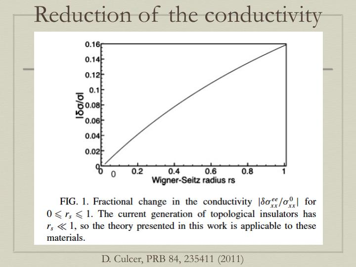 Reduction of the conductivity