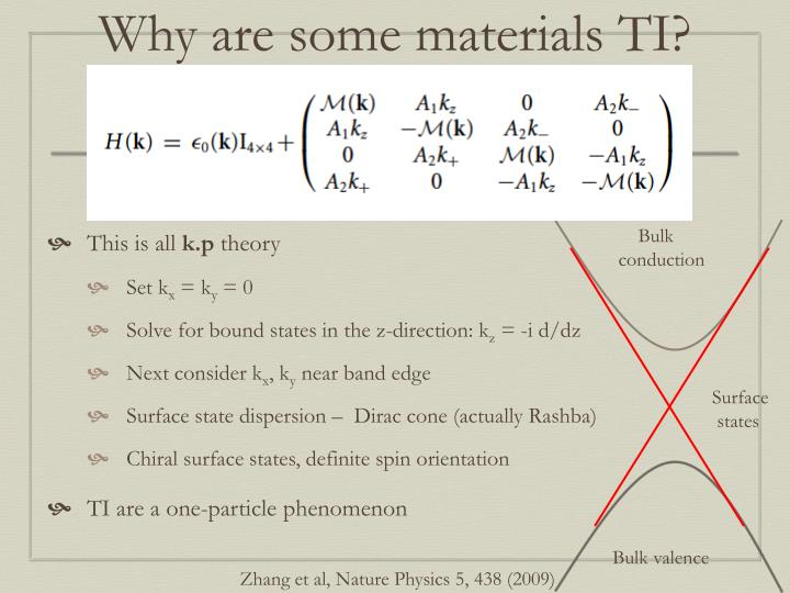 Why are some materials TI?