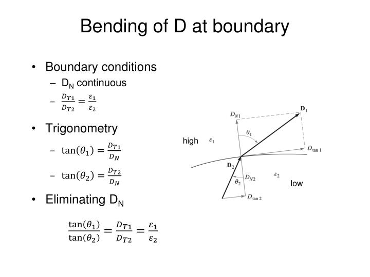 Bending of D at boundary