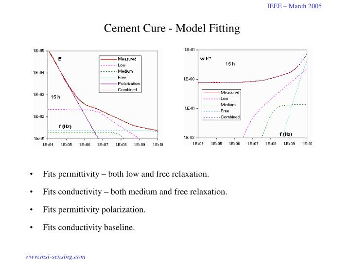 Cement Cure - Model Fitting