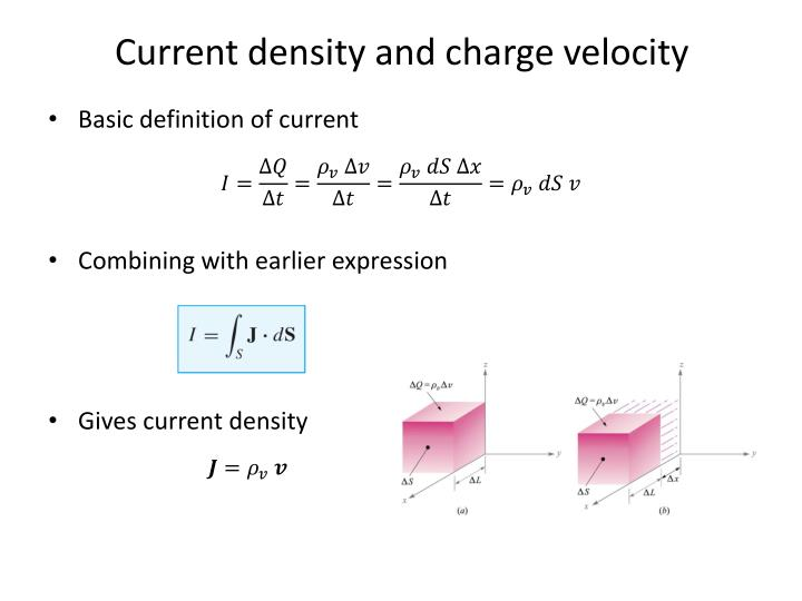 Current density and charge velocity