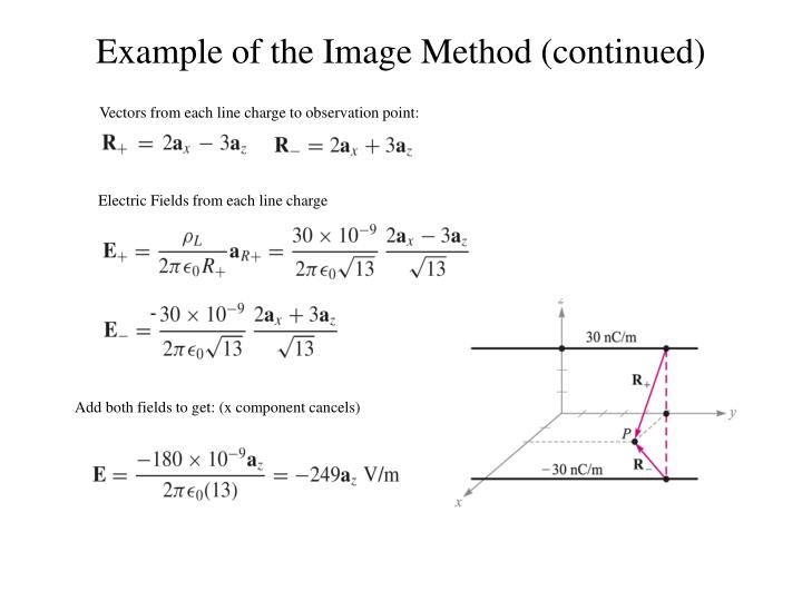 Vectors from each line charge to observation point: