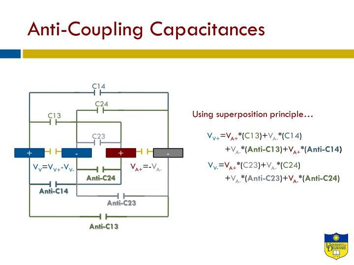 Anti-Coupling Capacitances