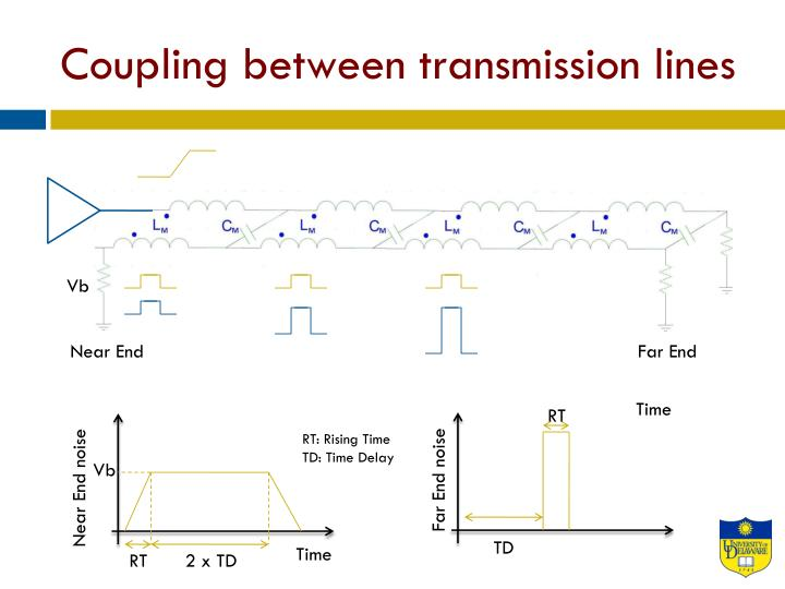 Coupling between transmission lines