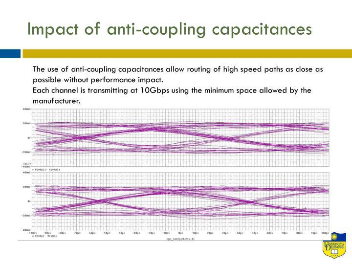 Impact of anti-coupling capacitances
