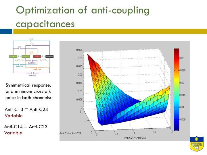 Optimization of anti-coupling capacitances