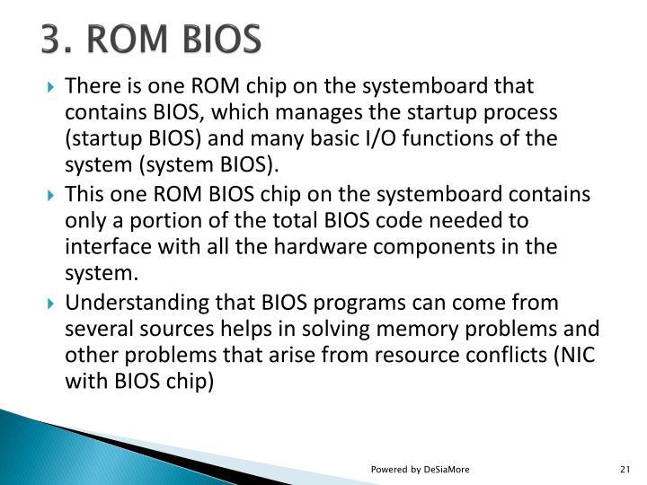3. ROM BIOS