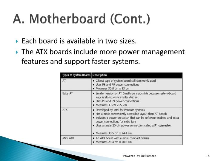 A. Motherboard (Cont.)