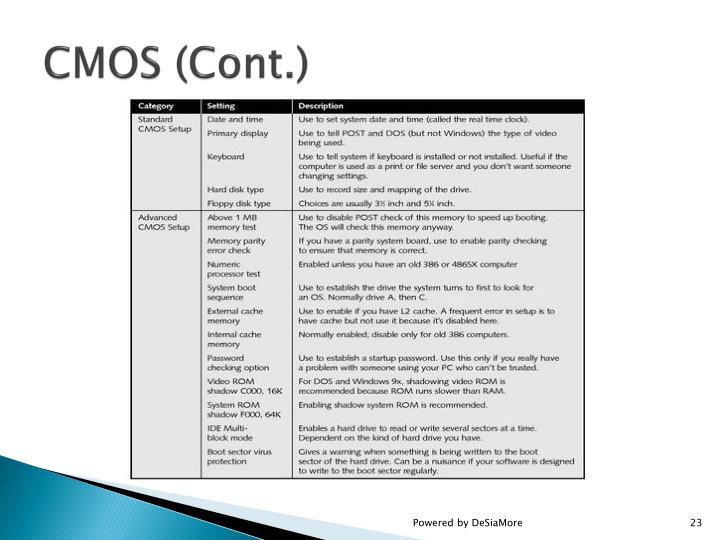 CMOS (Cont.)