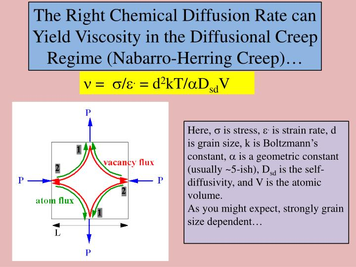 The Right Chemical Diffusion Rate can Yield Viscosity in the Diffusional Creep Regime (