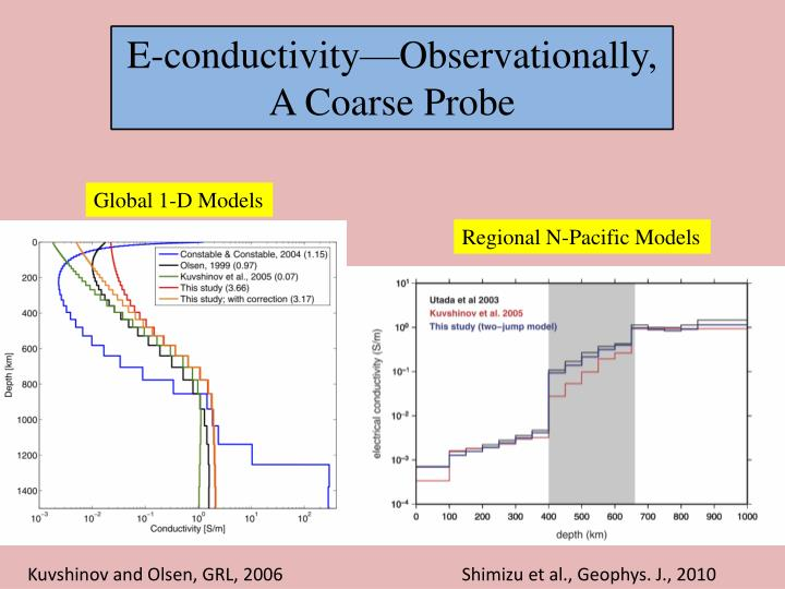 E-conductivity—Observationally, A Coarse Probe