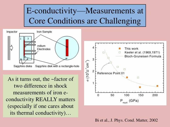 E-conductivity—Measurements at Core Conditions are Challenging
