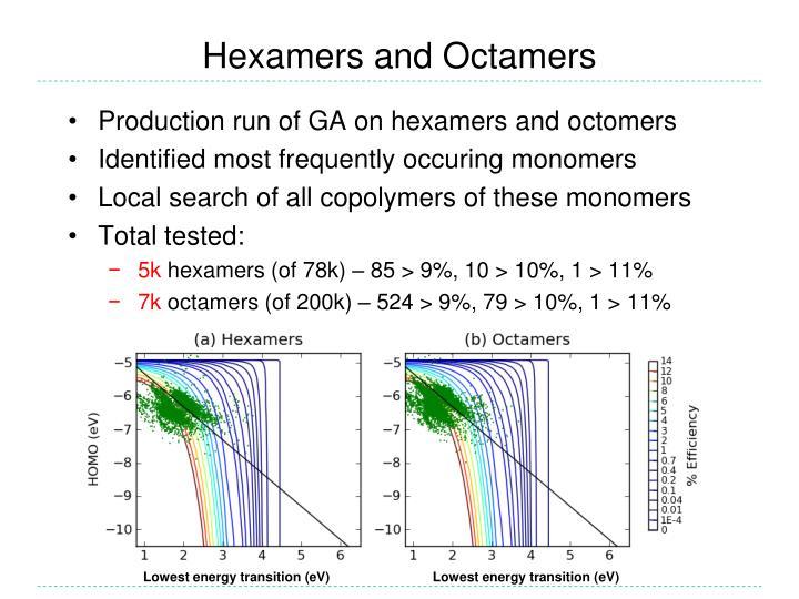 Hexamers