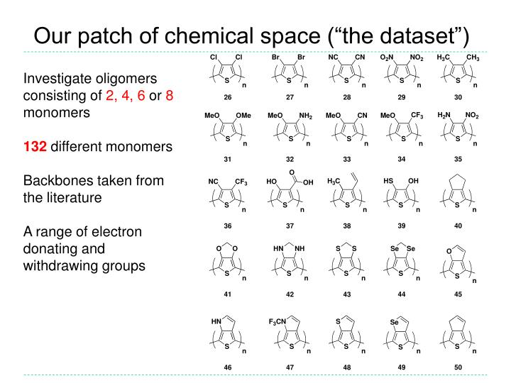"Our patch of chemical space (""the dataset"")"