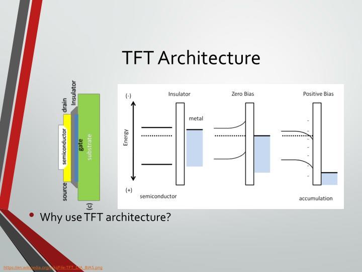 TFT Architecture