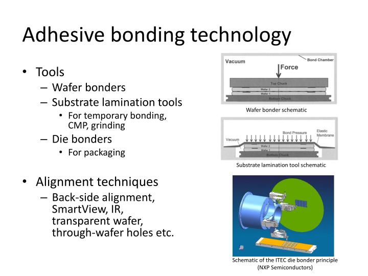 Adhesive bonding technology