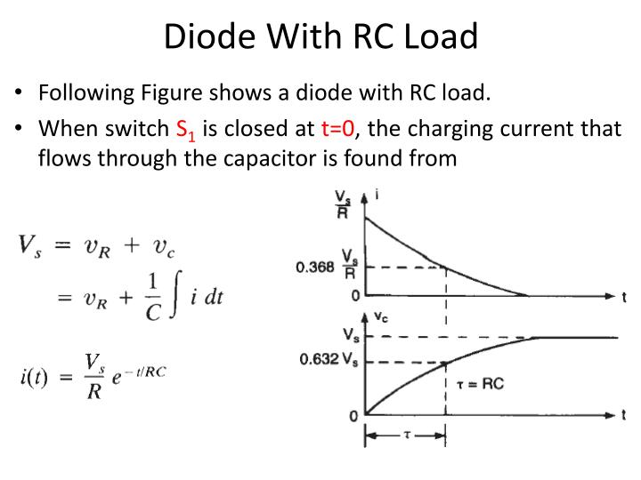 Diode With RC Load