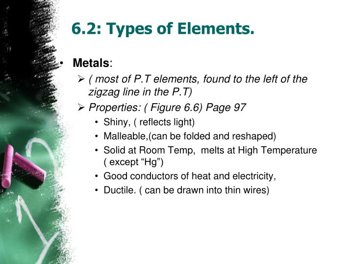 6.2: Types of Elements.