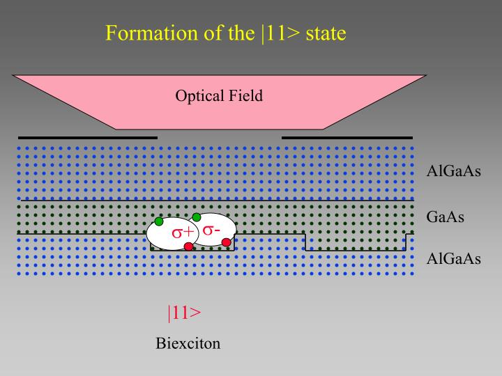 Formation of the |11> state
