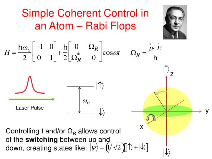 Simple Coherent Control in an Atom – Rabi Flops