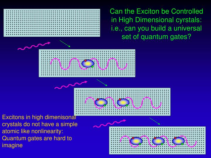 Can the Exciton be Controlled in High Dimensional cyrstals:  i.e., can you build a universal set of quantum gates?