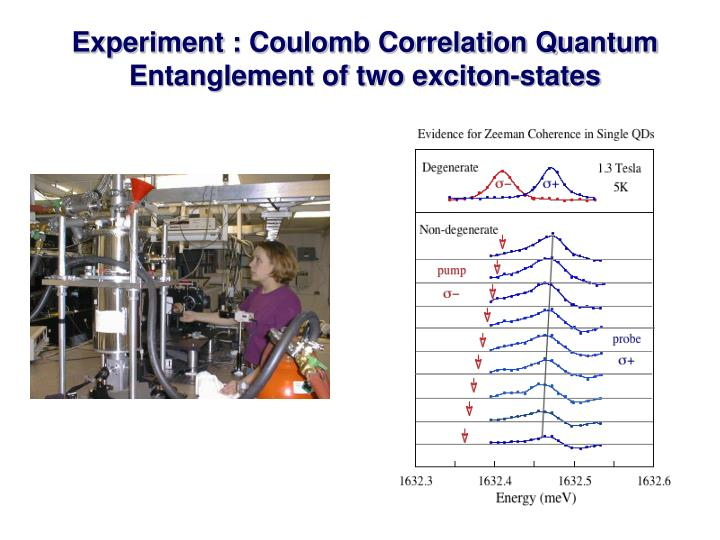 Experiment : Coulomb Correlation Quantum Entanglement of two exciton-states