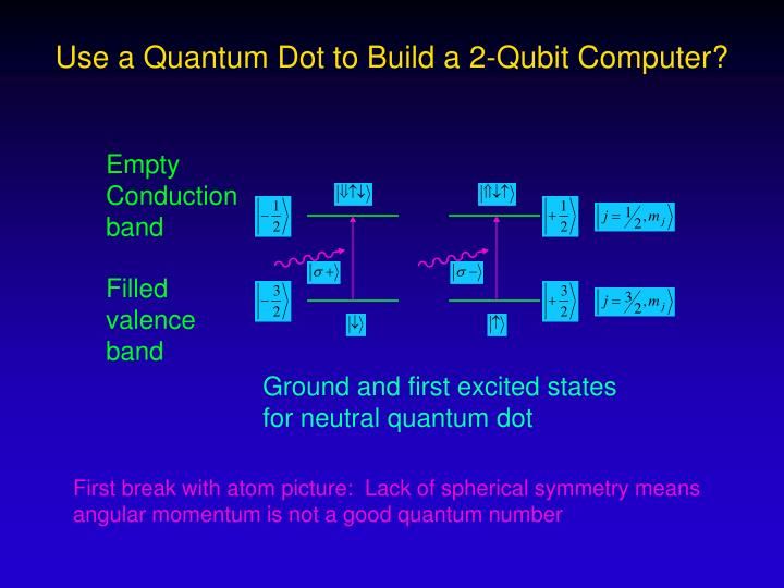 Use a Quantum Dot to Build a 2-Qubit Computer?