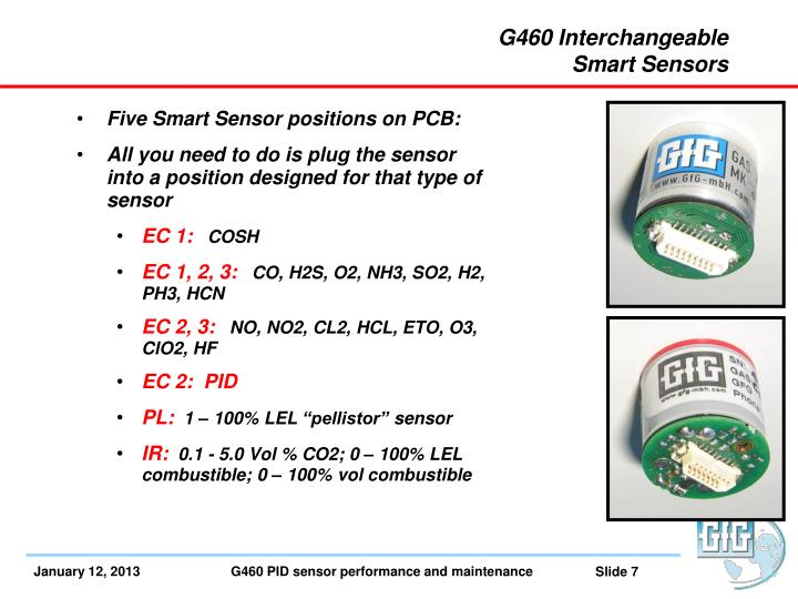 G460 Interchangeable Smart Sensors