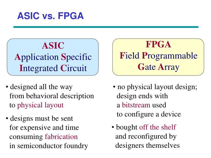 ASIC vs. FPGA