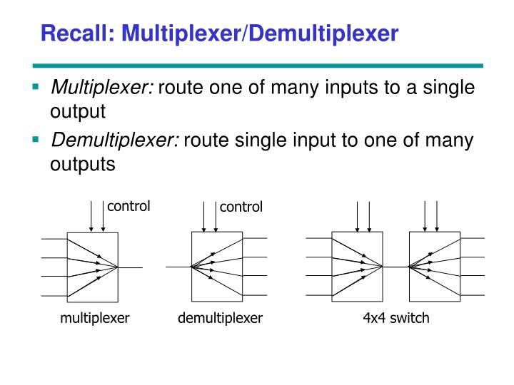 Recall: Multiplexer/Demultiplexer