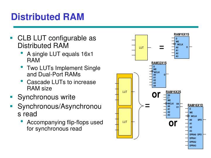 RAM16X1S