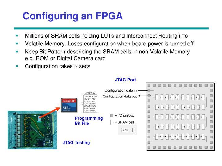 Configuring an FPGA