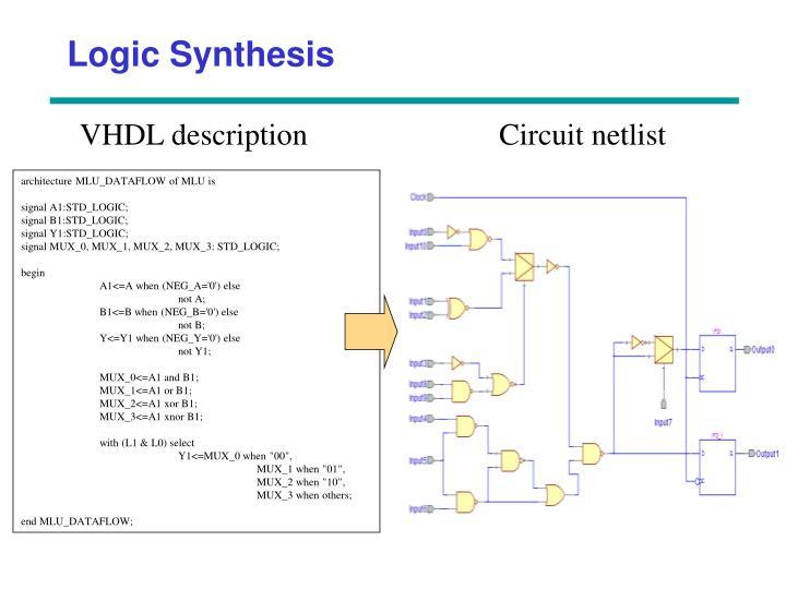 Logic Synthesis